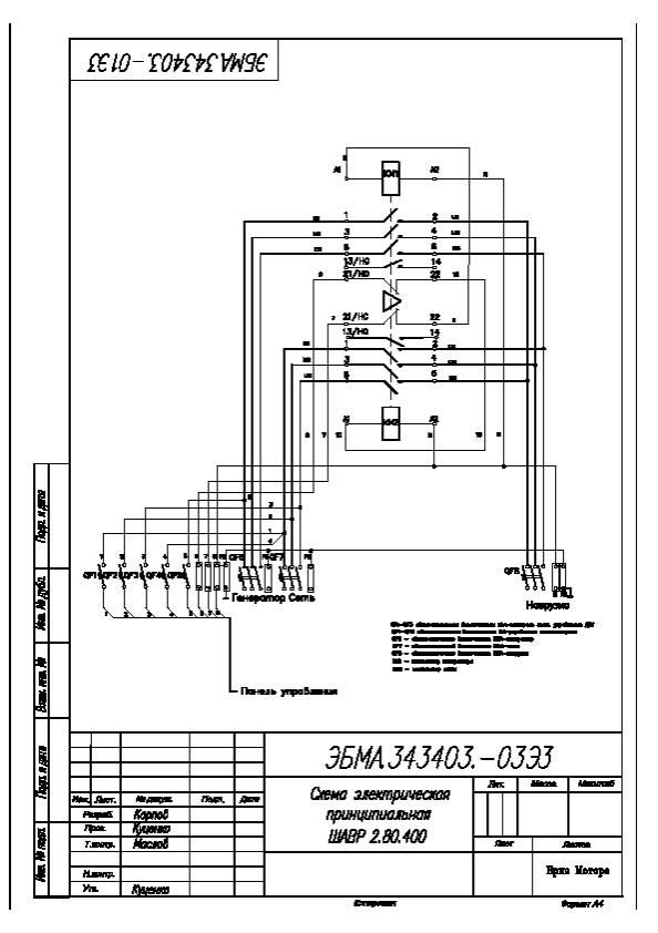 Типовая схема шкафа АВР